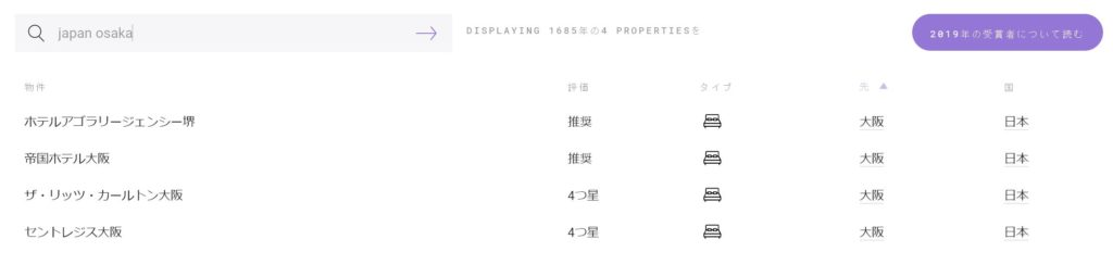 フォーブス格付けランク公表ページ:大阪