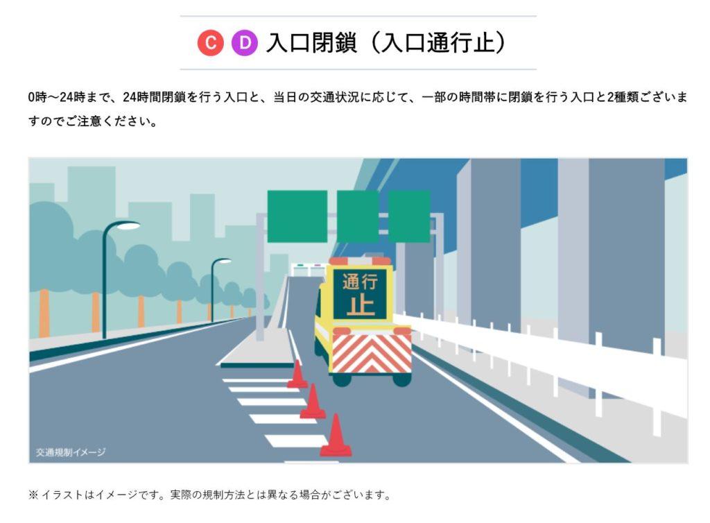 首都高 交通規制内容