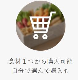 ココノミの特徴 食材1つからでも購入可能