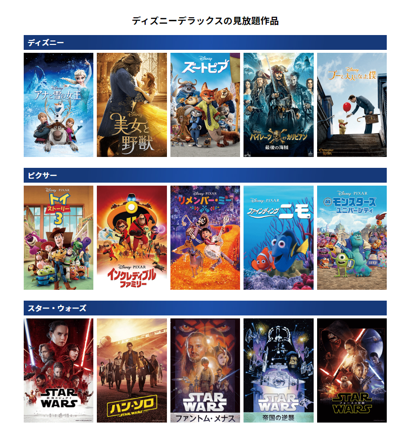 Disney+ (ディズニープラス)は作品のラインナップが豊富