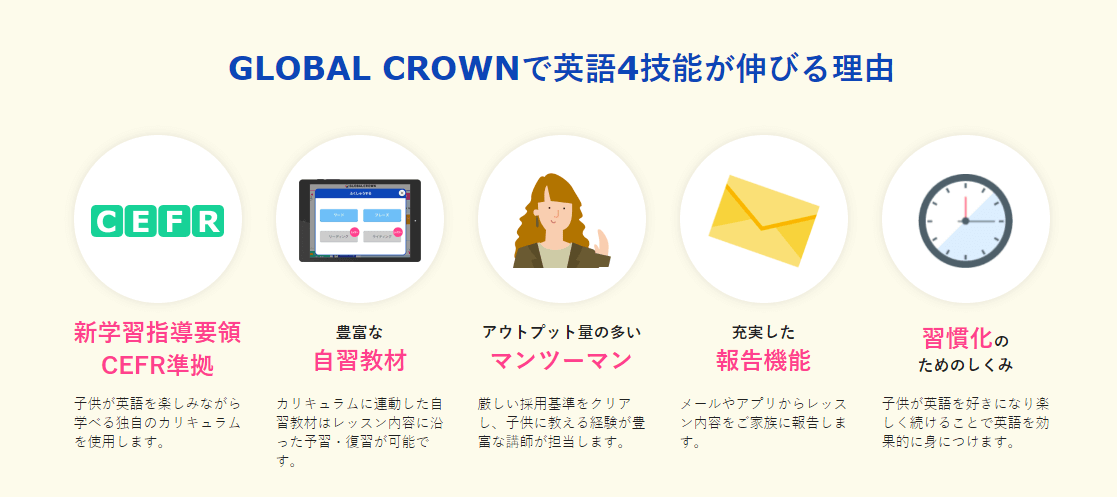 GLOBAL CROWN ネイティブの発音を身につけて、英語力アップ