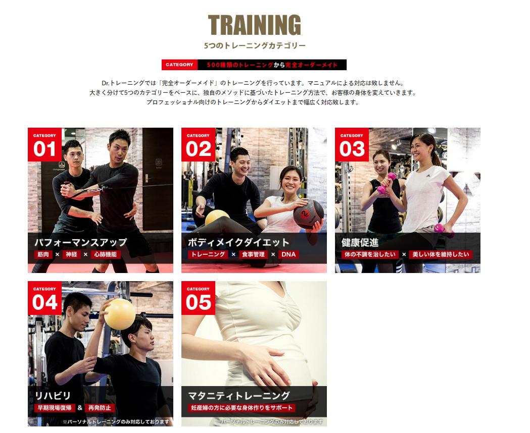 「ドクタートレーニング」トレーニングカテゴリー