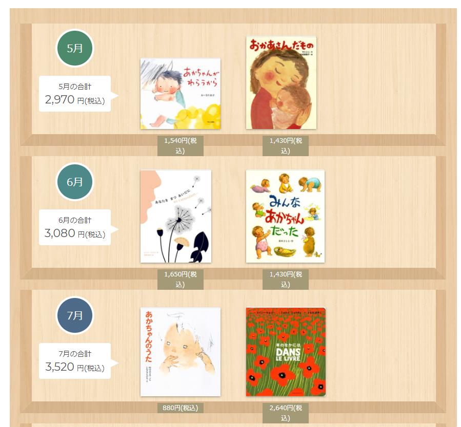 「絵本クラブ」はプレママ・プレパパ向けの絵本もあり