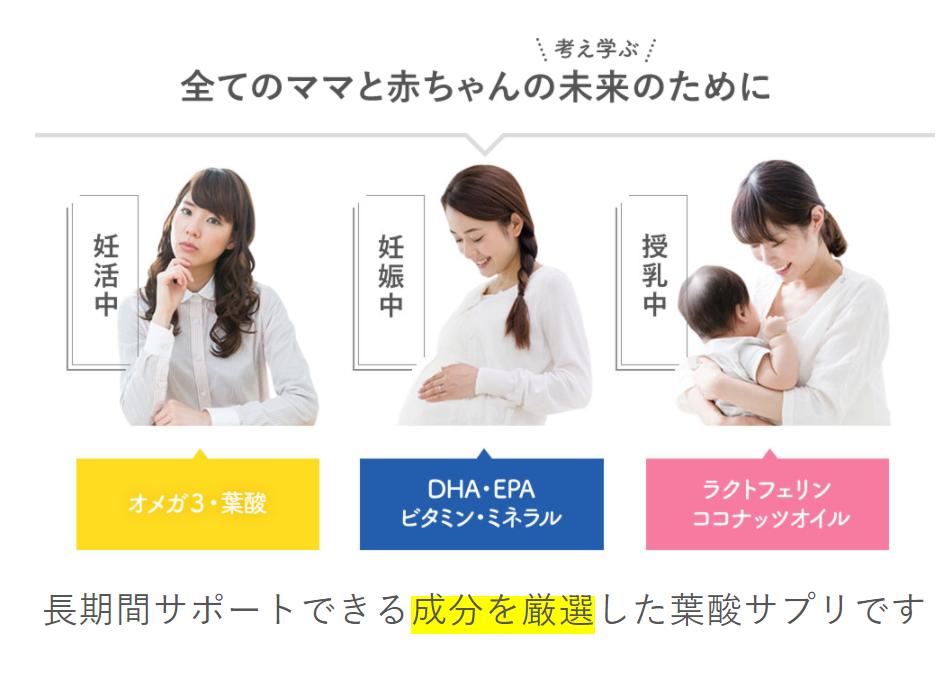 「ノコア葉酸サプリ」は妊活中~授乳中まで使用可能