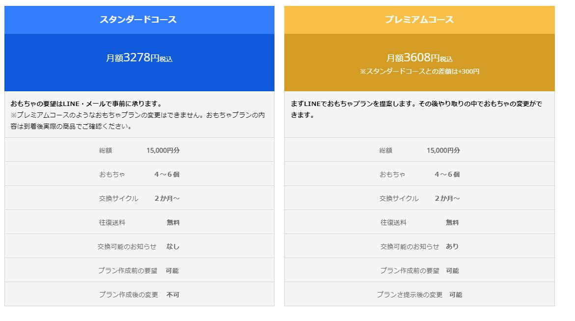 「TOYBOX」料金プラン